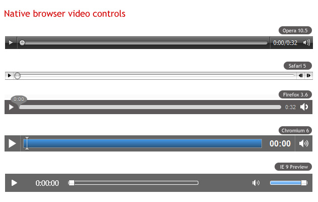 Native browser video controls