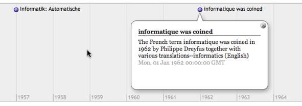 L'article Wikipedia représenté sur la ligne de temps