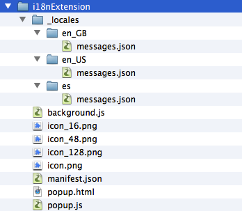 File structure of i18n enabled extension